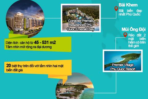 Trao tận tay cơ hội vàng đầu tư vào BĐS nghỉ dưỡng Nam Phú Quốc