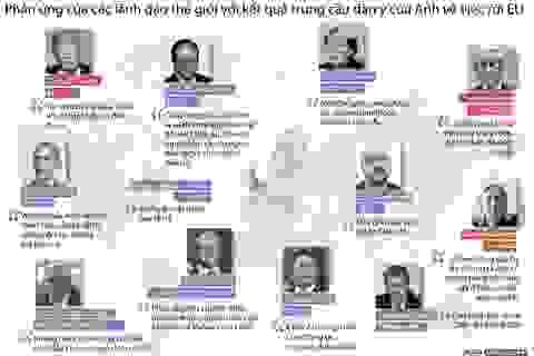 [Infographics] Phản ứng của lãnh đạo các nước về Brexit
