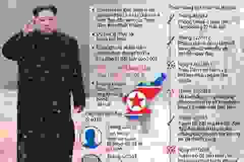 [Infographics] Nhà lãnh đạo quốc gia bí ẩn nhất thế giới