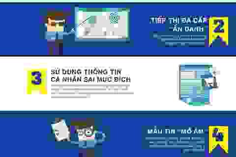 Minh bạch hóa thị trường tuyển dụng với JobStreet.com Việt Nam