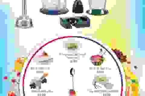 24h dinh dưỡng với máy xay sinh tố cầm tay đa năng
