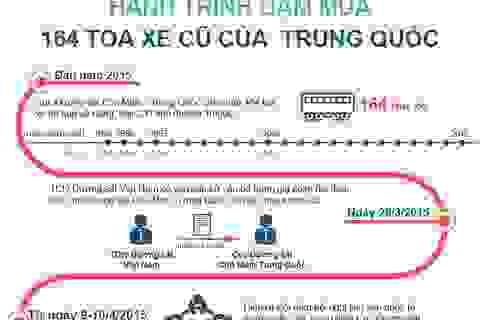 """Hành trình dạm mua 164 toa tàu cũ của Trung Quốc và cú """"phanh"""" gấp"""