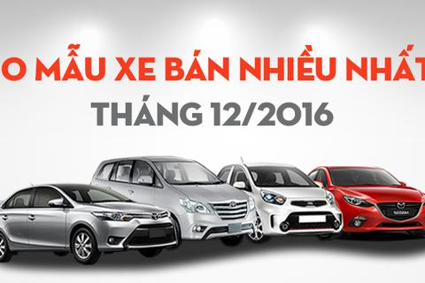 Top 10 mẫu xe bán nhiều nhất tháng 12/2016