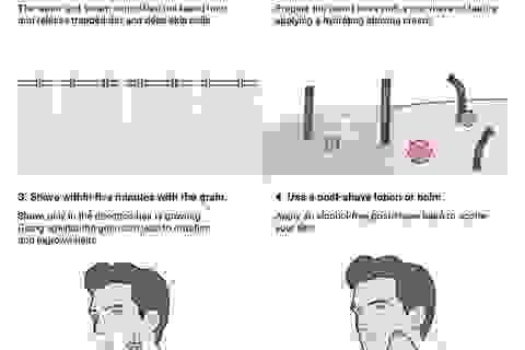 4 bước để không bị rát da khi cạo râu