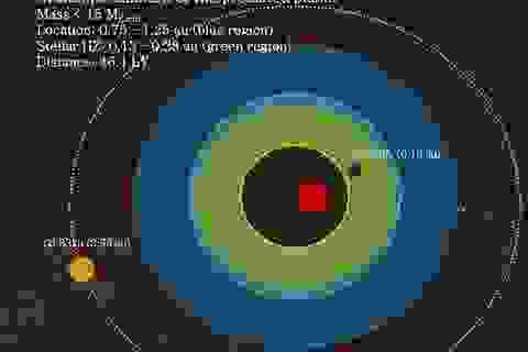 Có thể tồn tại một ngoại hành tinh giống Trái Đất cách chúng ta 16 năm ánh sáng