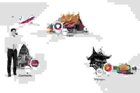 Viettel áp dụng cước roaming mới cho 3 nước Đông Dương