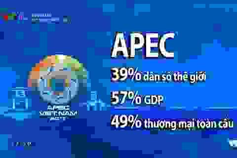APEC 2017 – Cơ hội lớn