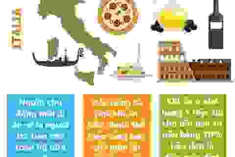 Khám phá những quy tắc ăn uống độc đáo ở các nước