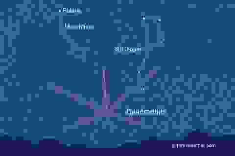 Tối nay xuất hiện mưa sao băng Quadrantid