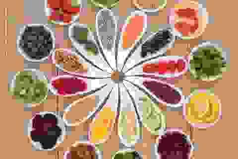 Siêu thực phẩm: Những cường điệu hóa và sự thật