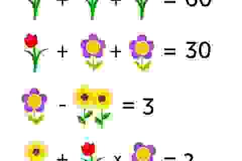 Thử tài tính toán với 4 câu đố không hề khó