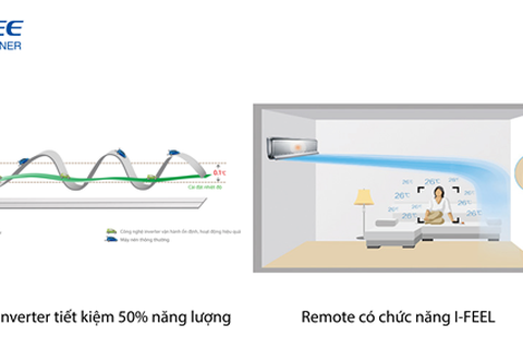 GREE Việt Nam tung ra thị trường dòng điều hòa thông minh Inverter có tích hợp Wifi