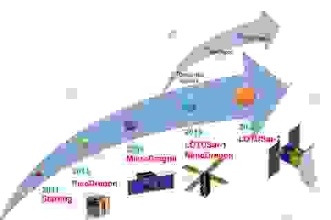 """Hai vệ tinh """"made in Việt Nam"""" sẽ được phóng lên quỹ đạo đầu năm 2018"""