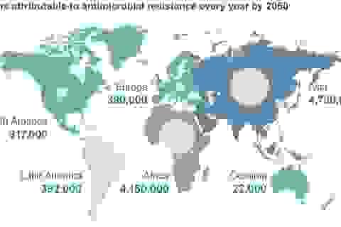 Bệnh hô hấp - Khi nào chưa cần phải dùng kháng sinh