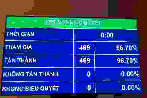 """Việt Nam chính thức trở thành quốc gia thứ 7 thông qua """"hiệp định thế kỷ"""" CPTPP"""