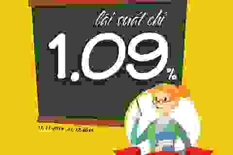 """Chương trình """"Tri ân nhà giáo, gửi ngàn yêu thương"""": Ưu đãi lãi suất vay tiêu dùng chỉ 1.09%/tháng"""