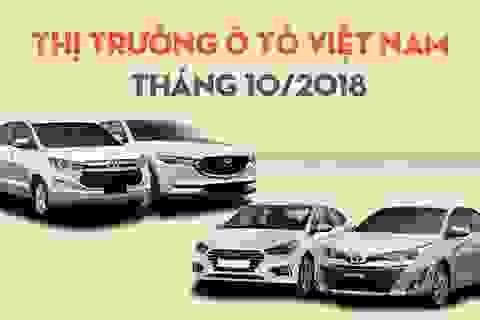 Thương hiệu ô tô nào được ưa thích nhất Việt Nam trong tháng 10?