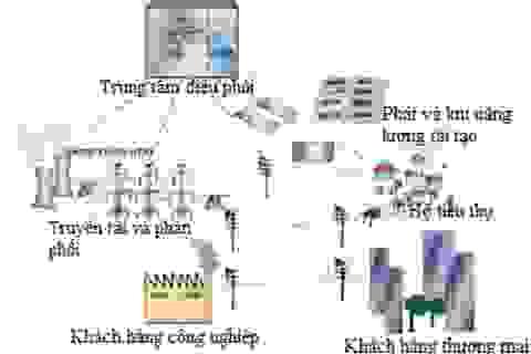 Ứng dụng lưới điện thông minh để phát triển các nguồn năng lượng tái tạo