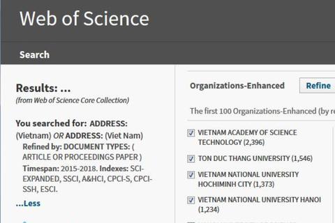 Đại học Việt Nam tăng số công bố khoa học chuẩn ISI trong 3 năm gần đây