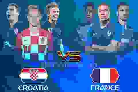 Pháp - Croatia: Giấc mơ nơi thiên đường
