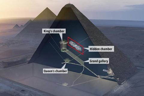 Có gì trong căn phòng bí mật 4.500 tuổi ở Kim tự tháp Ai Cập?