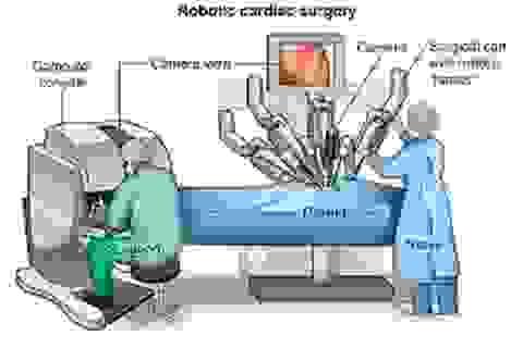 Y khoa thời công nghệ 4.0