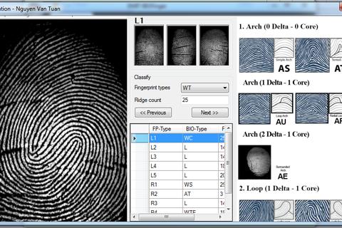 DMIT.US - Phần mềm công nghệ sinh trắc học dấu vân tay siêu việt