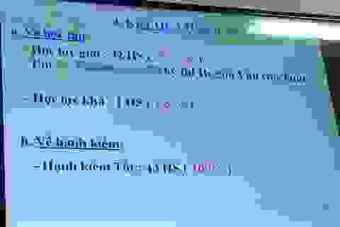 Kết quả chấm thẩm định lớp có 42/43 học sinh giỏi: Chấm bài nghiêm túc!
