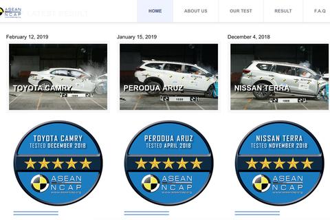 VinFast Fadil chưa được thử nghiệm với tổ chức đánh giá xe mới của ASEAN NCAP