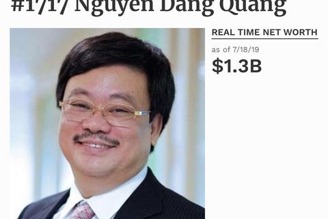 """Tỷ phú Nguyễn Đăng Quang bất ngờ """"đánh mất"""" gần 2.500 tỷ đồng"""