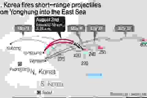"""Triều Tiên phóng 2 tên lửa, dọa tìm """"con đường mới"""""""