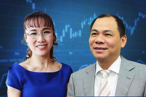 Khối tài sản của hai người giàu nhất Việt Nam tăng hàng nghìn tỷ đồng trong hôm qua