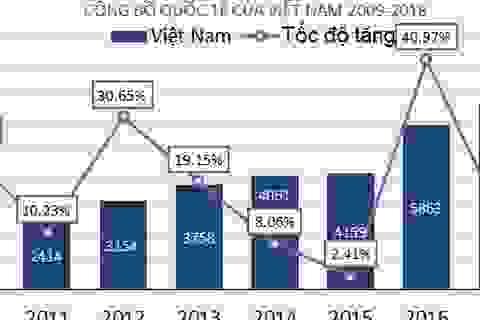 10 năm, số lượng công bố quốc tế của Việt Nam tăng gần 5 lần