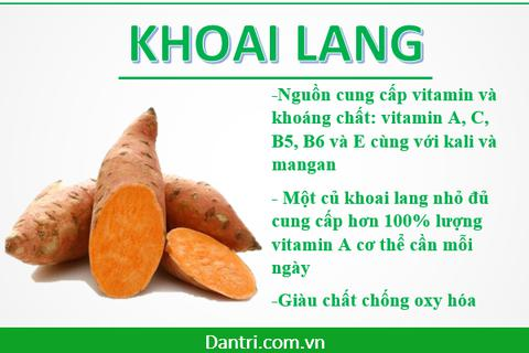 """Những """"siêu thực phẩm"""" ngay trong mâm cơm hàng ngày của người Việt"""