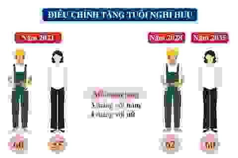 Infographics: Tuổi nghỉ hưu của lao động nam, nữ chính thức tăng từ năm 2021