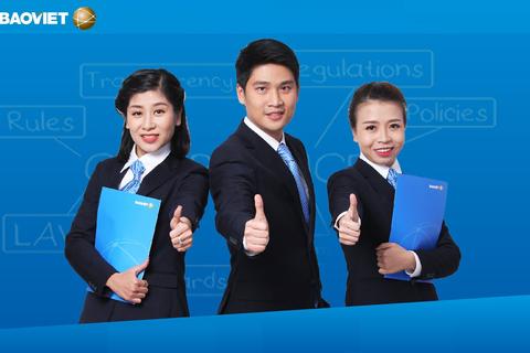 9 tháng đầu năm 2019, Tập đoàn Bảo Việt (BVH) đạt 1.037 tỷ đồng lợi nhuận sau thuế hợp nhất
