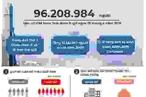 8 mục tiêu trong chiến lược dân số đến năm 2030