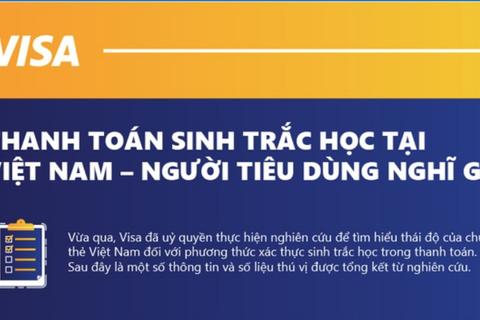 Thanh toán sinh trắc học là lựa chọn hàng đầu của người dùng Việt Nam khi nói đến tính tiện lợi