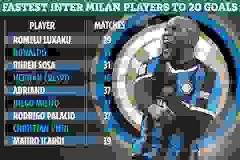 "Vượt qua Ronaldo ""béo"", Lukaku phá kỷ lục ở Inter"