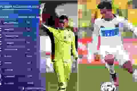 Không có cầu thủ Việt Nam trong nhóm 10 ngôi sao đắt giá nhất Đông Nam Á