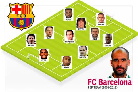 Thế hệ của Messi được đánh giá cao hơn thế hệ của Pele