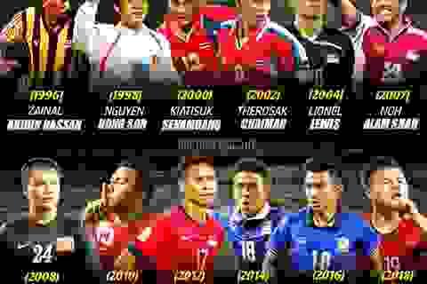 Quang Hải, Hồng Sơn nằm trong nhóm những cầu thủ hay nhất Đông Nam Á