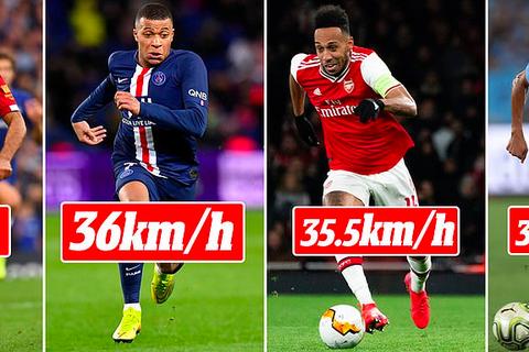 Mbappe vượt mặt C.Ronaldo trong nhóm 10 cầu thủ chạy nhanh nhất thế giới