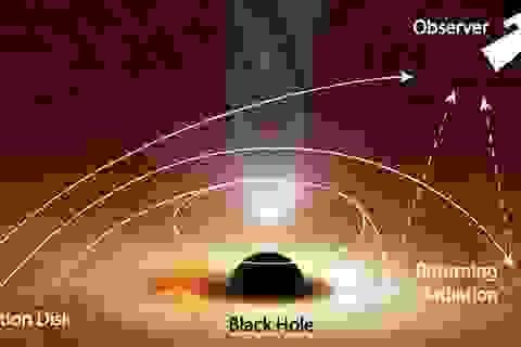 Hố đen bẻ cong ánh sáng như trò chơi boomerang