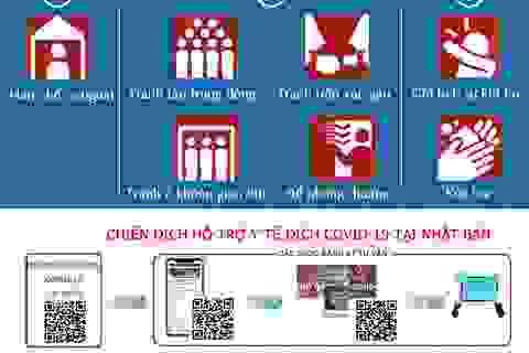 Địa chỉ hỗ trợ tin cậy của người Việt tại Nhật Bản trong Covid-19