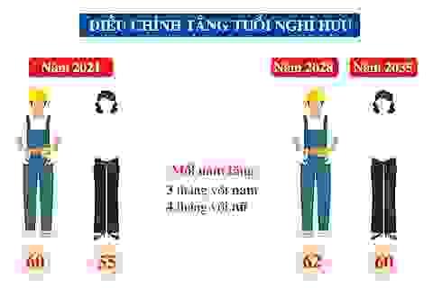 Tuổi nghỉ hưu mới sẽ bắt đầu áp dụng với lao động sinh năm 1961