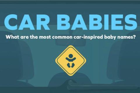 Nhiều trẻ em ở Mỹ được đặt tên theo... thương hiệu ô tô