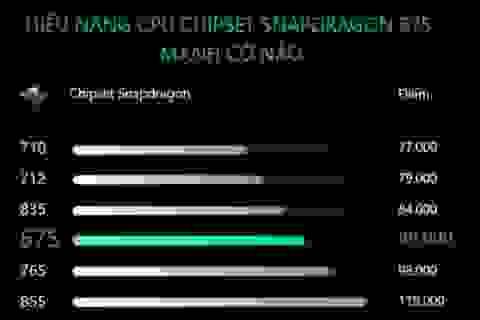 Bộ xử lý Snapdragon 675 trên Bphone B86 mạnh thế nào?
