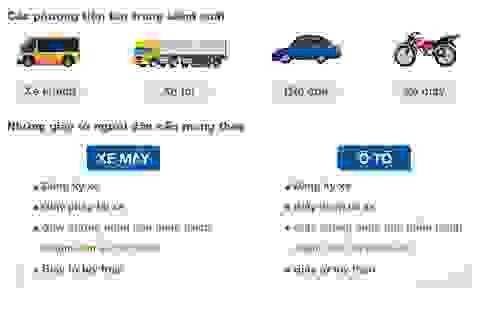 Từ 15/5, người tham gia giao thông sẽ bị phạt nếu không có bảo hiểm trách nhiệm dân sự