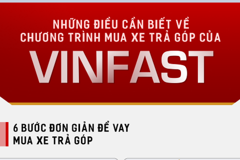 Mua xe VinFast trả góp: Chỉ từ 4 triệu/tháng cho Fadil, 7,5 triệu/tháng cho xe Lux